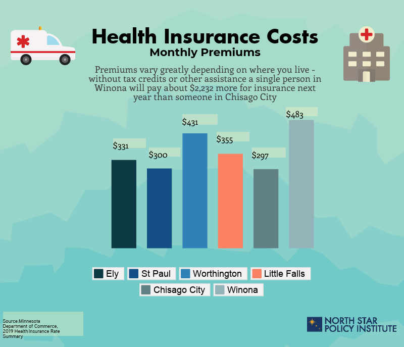 Minnesota's Shared Health – North Star Policy Institute